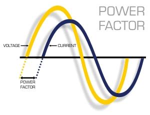 Image - Power Factor
